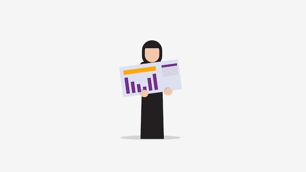 Analyses de femme musulmane