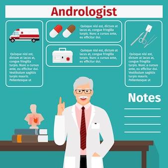 Andrologue et matériel médical