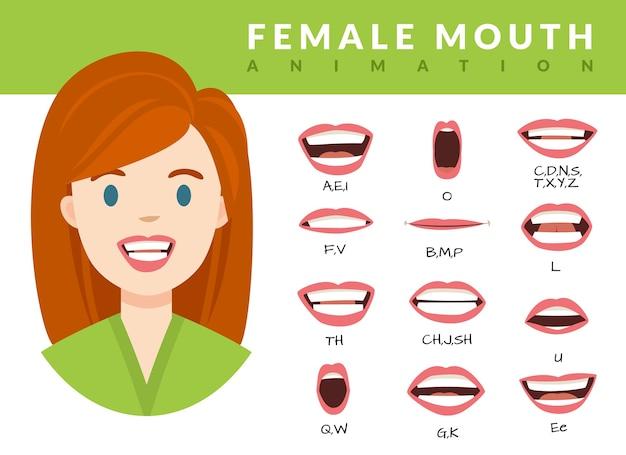 Animation de la bouche féminine