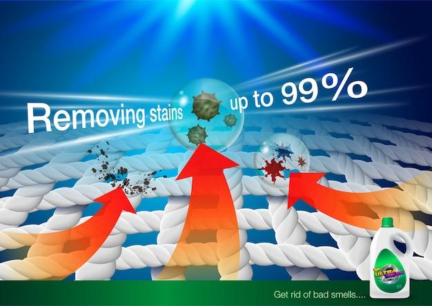 Annonces détergentes. zoom image fibre de tissu indique la puissance d'élimination des taches du produit.