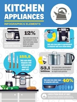 Appareils de cuisine infographie