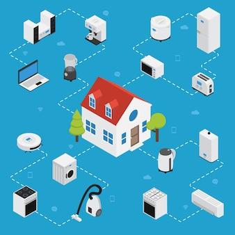 Appareils ménagers composition isométrique connexion électrique dans la maison sur les réseaux sans fil