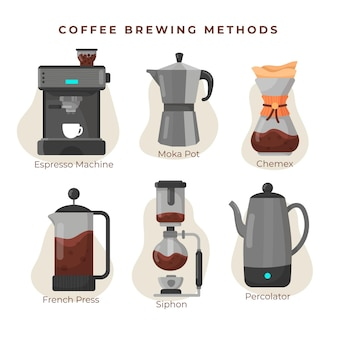 Appareils de préparation du café