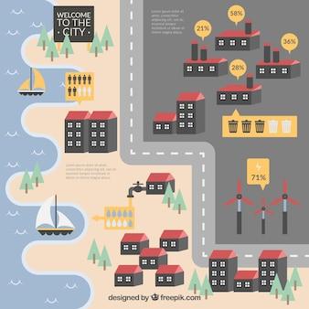 Appartement localité routes