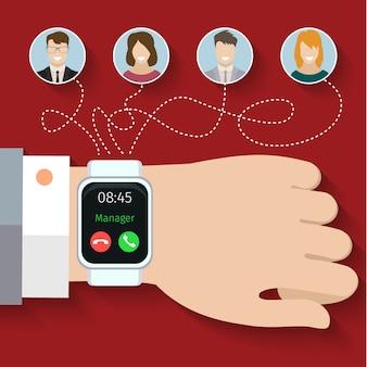 Appel de groupe via des montres intelligentes.