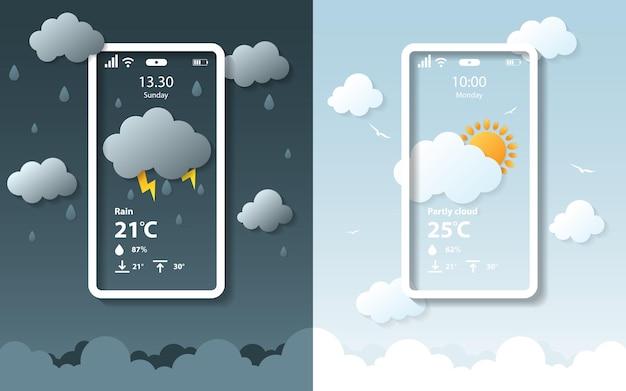 Application de prévisions météo
