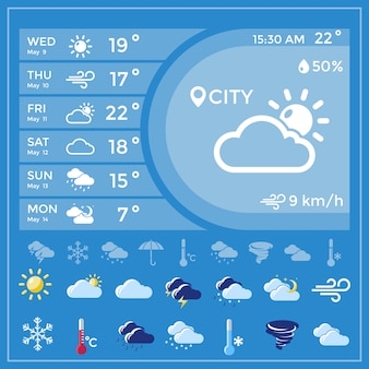 Application de prévisions météorologiques