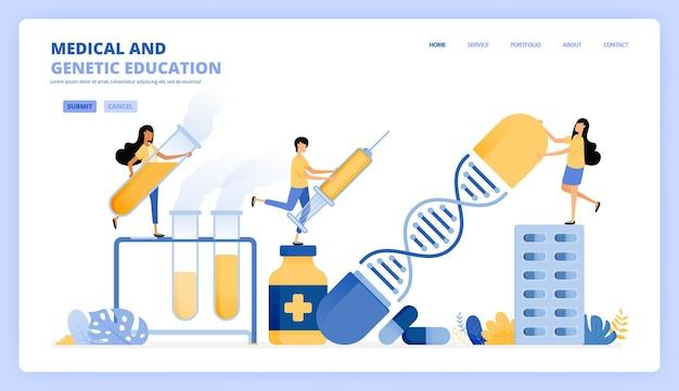 Apprendre à la chimie génétique moderne et à la santé