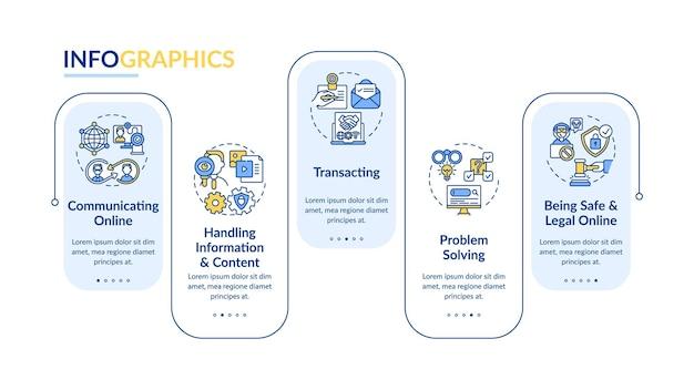 Apprendre le modèle d'infographie vectorielle de compétences numériques. éléments de conception de présentation de numérisation. visualisation des données en 5 étapes. diagramme de chronologie de processus. disposition du flux de travail avec des icônes linéaires