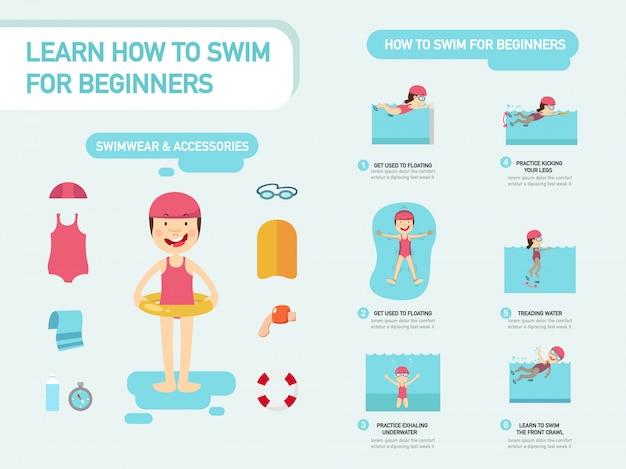 Apprenez à nager pour les débutants infographiques
