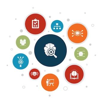 Apprentissage profond infographie 10 étapes de conception de bulles. algorithme, réseau de neurones, ia, icônes simples d'apprentissage automatique