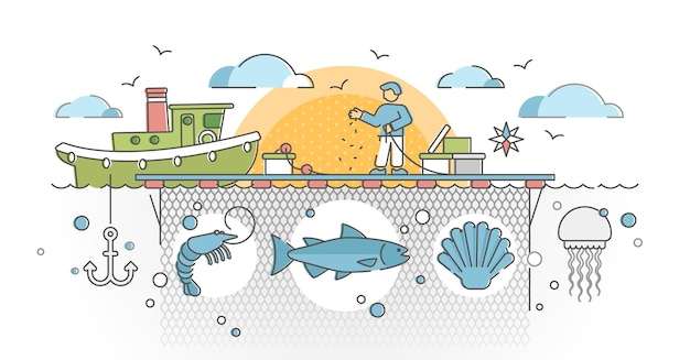 L'aquaculture comme élevage de fruits de mer pour le concept de contour de culture de production