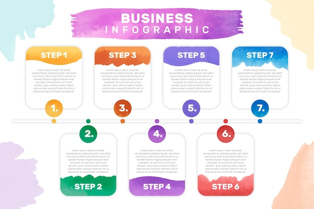 Aquarelle étapes infographique