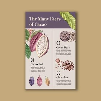 Aquarelle d'ingrédients au chocolat avec branche de cacao, infographie, illustration