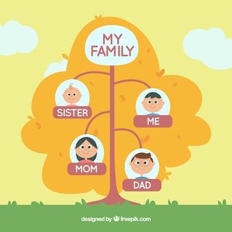 Arbre décoratif famille avec deux générations