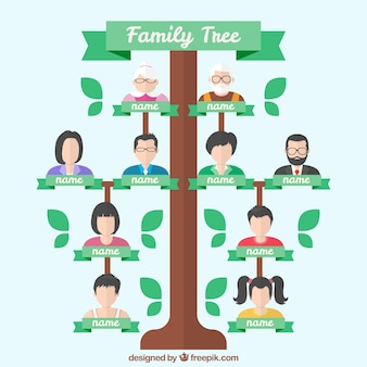 Arbre fantastique de famille avec les générations en design plat