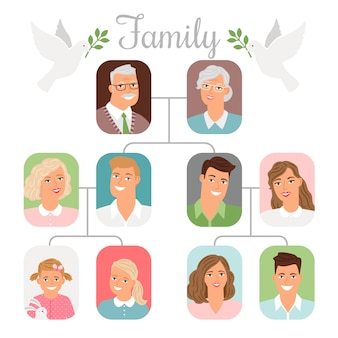 Arbre photo de famille
