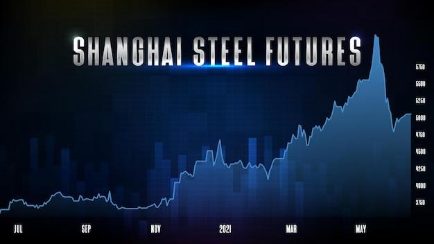 Arrière-plan abstrait de la technologie futuriste du marché boursier du texte de l'indice des prix des produits de base en acier à shanghai
