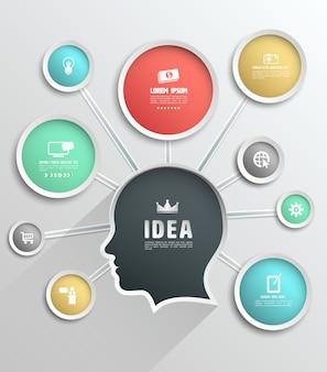 Arrière-plan du modèle moderne design circle avec idée de tête.