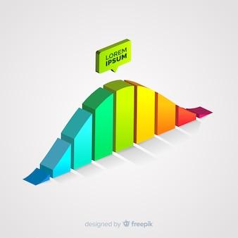 Arrière-plan de modèle infographique isométrique