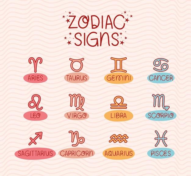 Articles de signes du zodiaque