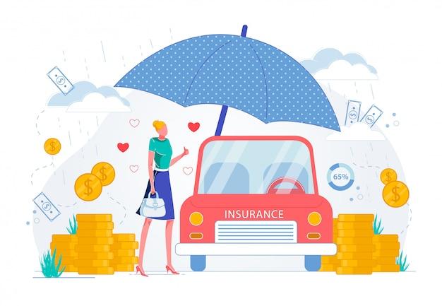 Assurance automobile pour les dommages accidentels en transport privé.