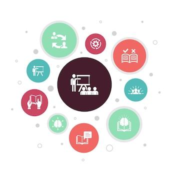 Atelier infographie 10 étapes bulle design.motivation, connaissances, intelligence, pratique des icônes simples