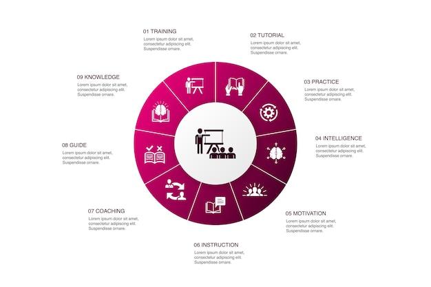 Atelier infographie 10 étapes de conception de cercle. motivation, connaissances, intelligence, pratique des icônes simples