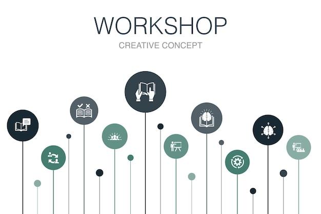 Atelier infographie 10 étapes modèle.motivation, connaissances, intelligence, pratique des icônes simples