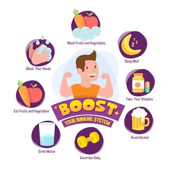 Augmente l'immunité contre divers virus. de diverses manières pour rester en bonne santé. combat d'illustration à nouveau