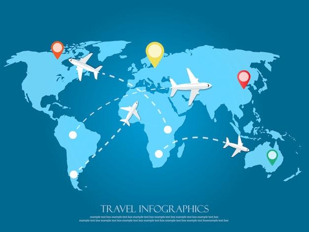 Autour du monde voyageant en avion