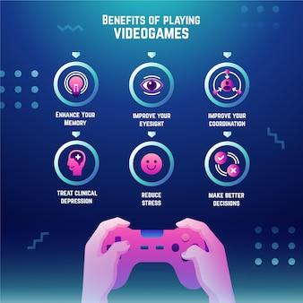Avantages et bénéfices de jouer à des jeux vidéo