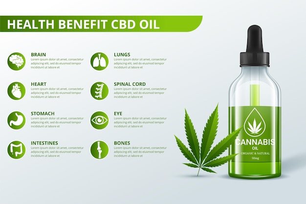 Avantages du cannabis pour l'illustration vectorielle de santé