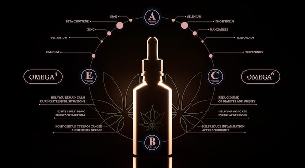Avantages de l'huile de cbd. huile de cannabis. fond de marijuana. bouteille en verre réaliste avec de l'huile de chanvre. extraits d'huile de cannabis en pot.