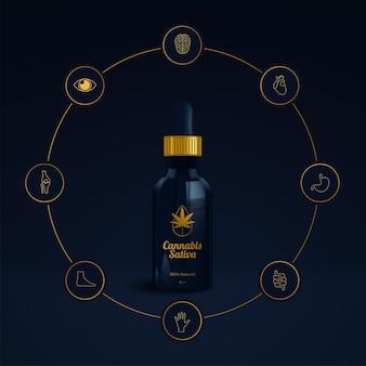 Avantages de l'huile de cbd