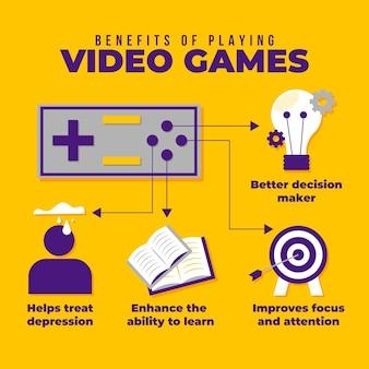 Avantages de jouer à des jeux vidéo