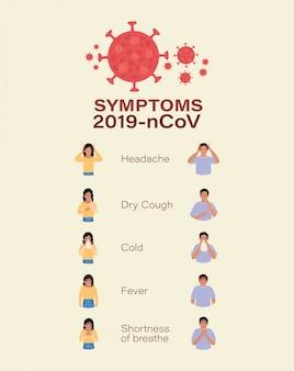 Avatar femme et homme avec 2019 symptômes du virus ncov conception de covid 19 cov infection coronavirus symptômes de la maladie épidémique corona et illustration de thème médical