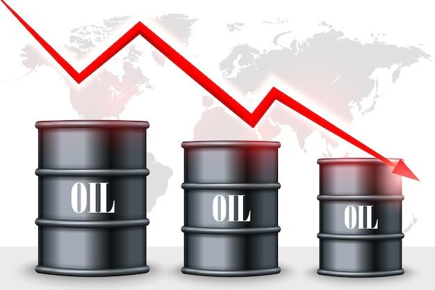 Baisse des prix du pétrole.