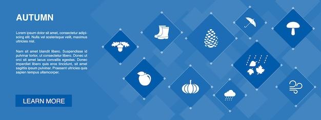 Bannière d'automne 10 icônes concept.noak de chêne, pluie, vent, icônes simples de citrouille