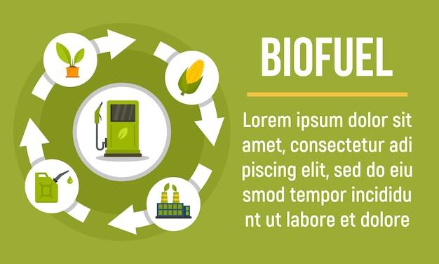 Bannière de biocarburant, style plat