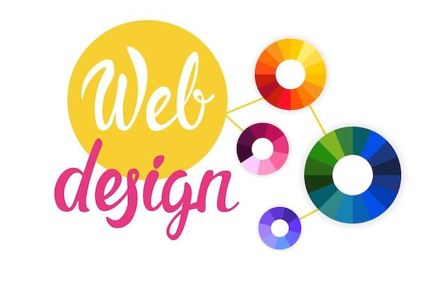 Bannière creative web design