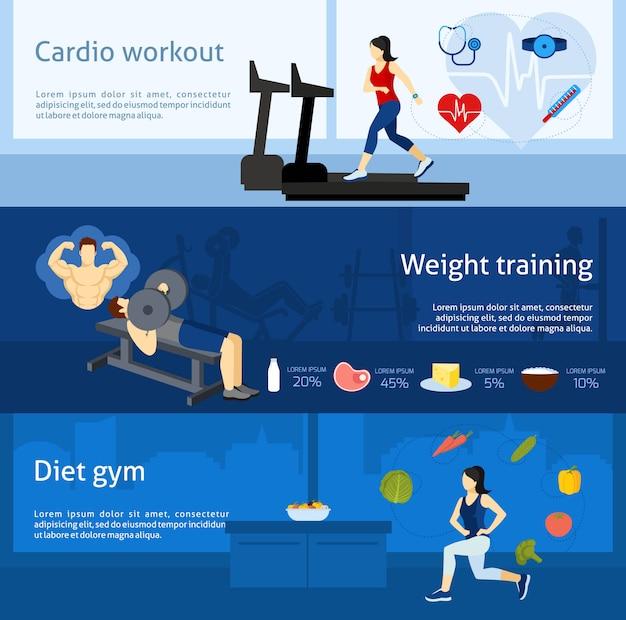 Bannière d'entraînement de gym