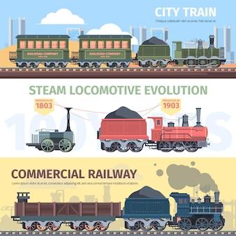 Bannière horizontale de développement de l'industrie des locomotives à vapeur