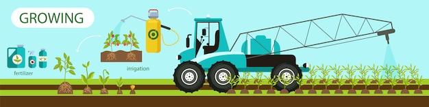 Bannière horizontale irrigation d'engrais en croissance.