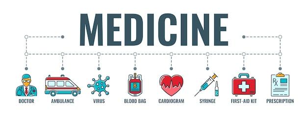 Bannière horizontale médicale et de soins de santé avec des icônes de ligne colorée médecin