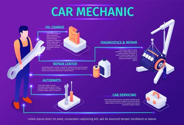 Bannière avec icônes infographiques et mécanicien automobile en-tête