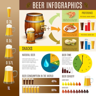 Bannière infographie de bière