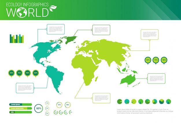 Bannière d'infographie d'écologie d'énergie verte de protection de l'environnement mondial avec l'espace de copie