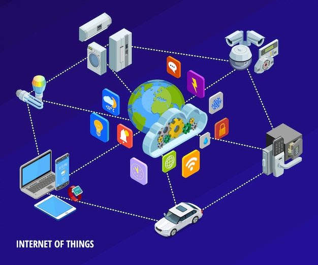 Bannière isométrique d'internet of things home