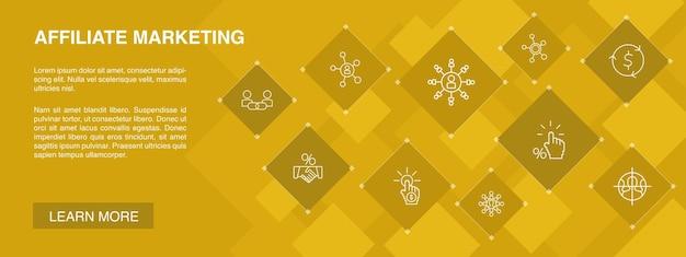 Bannière marketing d'affiliation 10 icônes concept commission conversion coût par clic icônes simples